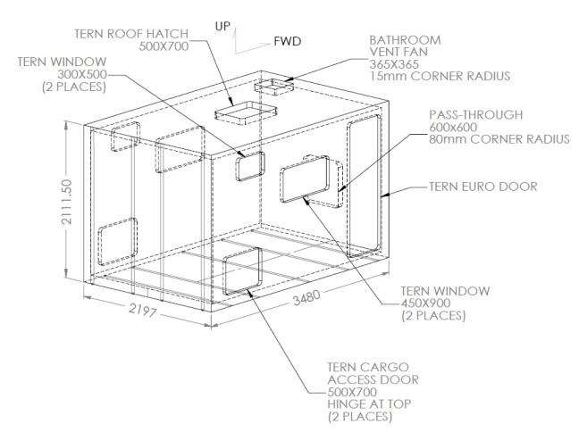 Fuchs Habitat Details